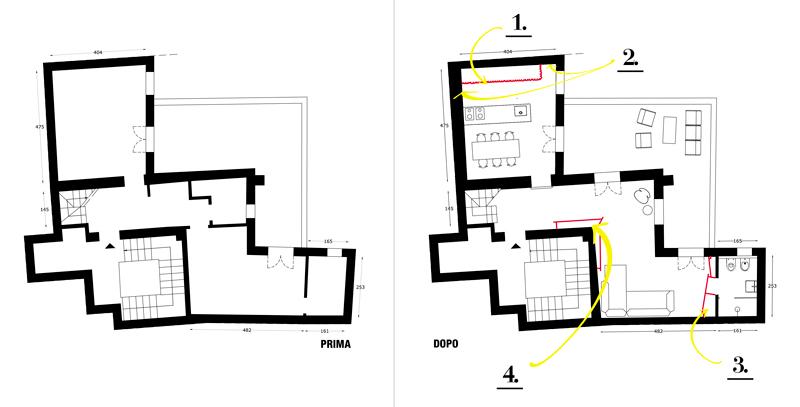 ottimizzare gli spazi della casa